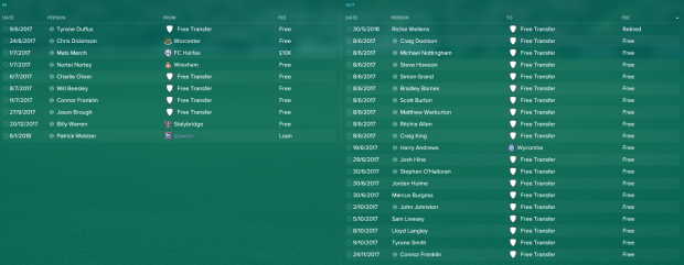 Salford City_  Transfer History.png