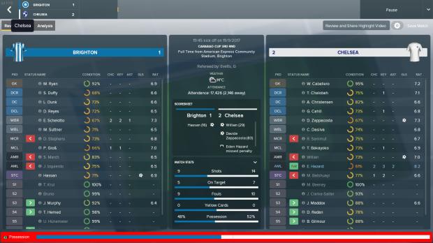 Brighton vs Chelsea (CUP)
