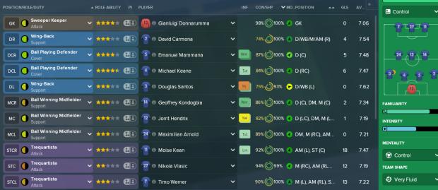 Ball-winning midfielders.png