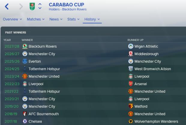 Carabao Cup winners