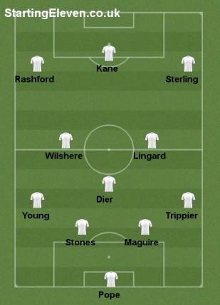 England Starting 11