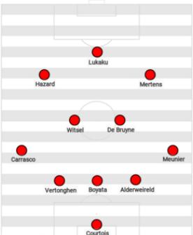 Belgium Line Up