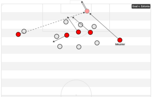 Goal v. Estonia