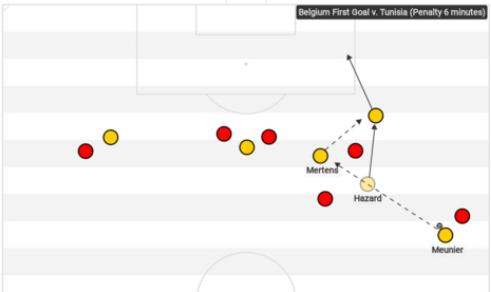 Goal v. Tunisia (Penalty)