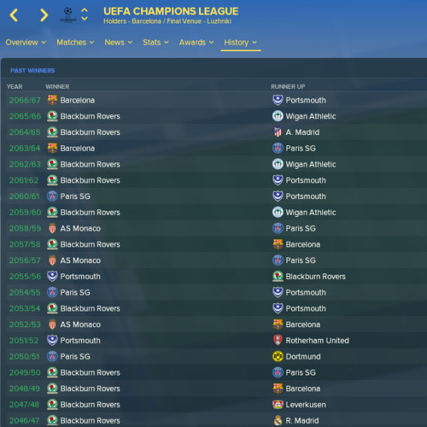 Champions League winners part 1