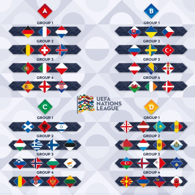 UEFA NATIONS DRAW.jpg