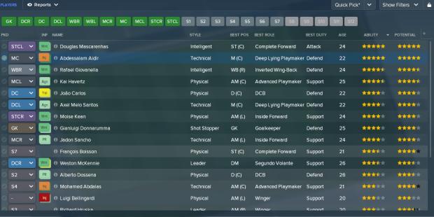 Everton squad.png