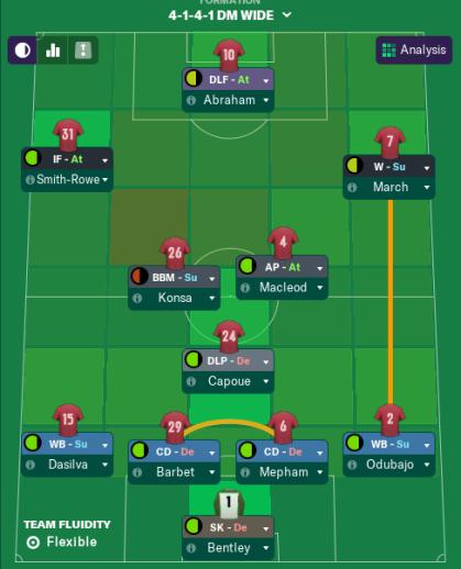 Championship Tactic.png