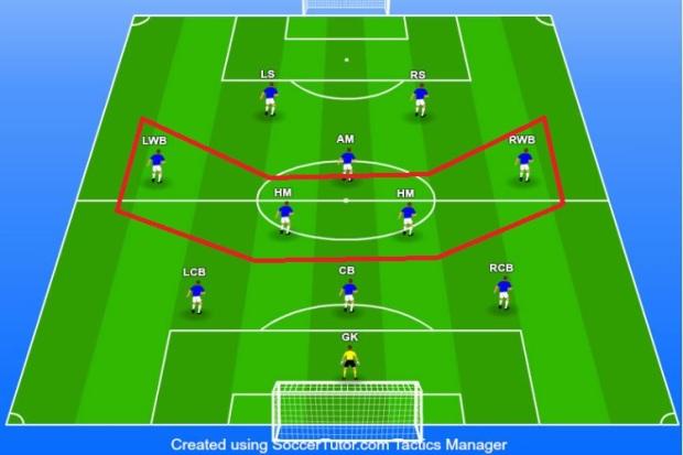 3-5-2-formation-2hms-variation-cropped.j
