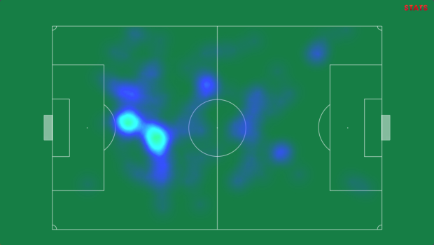 Heat Map Win.png