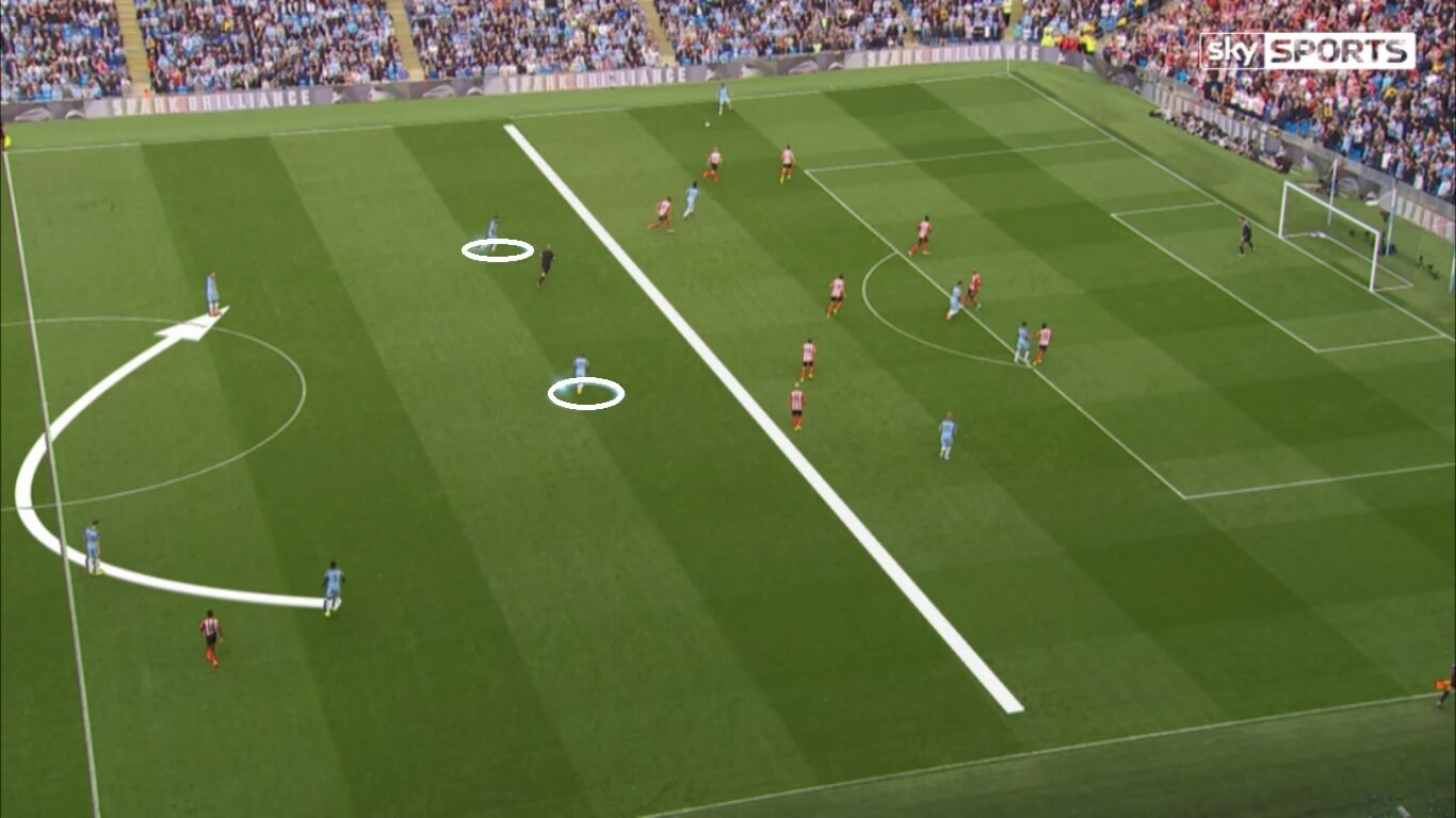 Inverted Wing-Backs in FM19: How to Utilise Your Silent Assassins