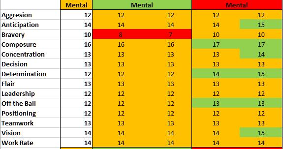 mentals.PNG